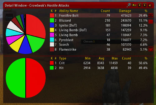 Recount Click Detail - Hostile Attacks