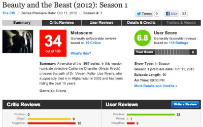 BatB Metacritic